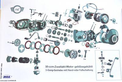 Explosionsdarstellung Motor SIMSON 3-Gang Handschaltung und Fußschaltung