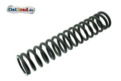 Internal spring for shock and ES250 ETS250, reinforced