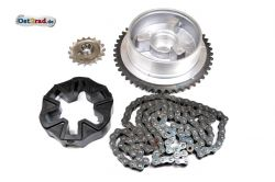 Kit transmission secondaire MZ ETZ 250