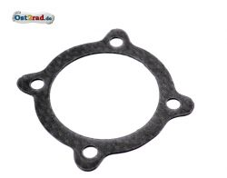 Cylinder head gasket RT125/1 RT125/2