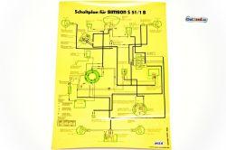 Poster Schaltplan SIMSON S51/1B