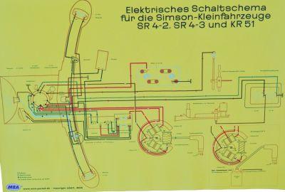 Poster Schaltplan SIMSON Star Sperber Schwalbe