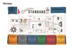 Poster Schaltplan Cezeta Roller 502 farbig