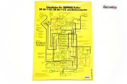 Poster Schaltplan SIMSON SR50/1CE SR80/1CE mit Elektrostarter