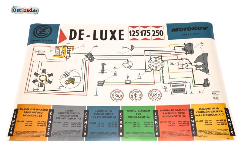 Poster Schaltplan CZ 125 175 250 farbig
